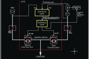 Thiết kế máy biến áp mạch tự động chuyển nguồn