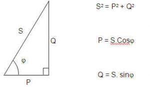 tam giác công suất